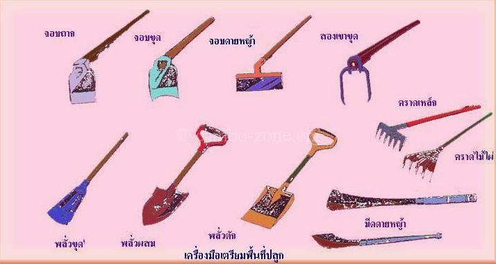 ภาษาเขมร คำศัพท์เกี่ยวกับสิ่งของ ชุดที่ 1